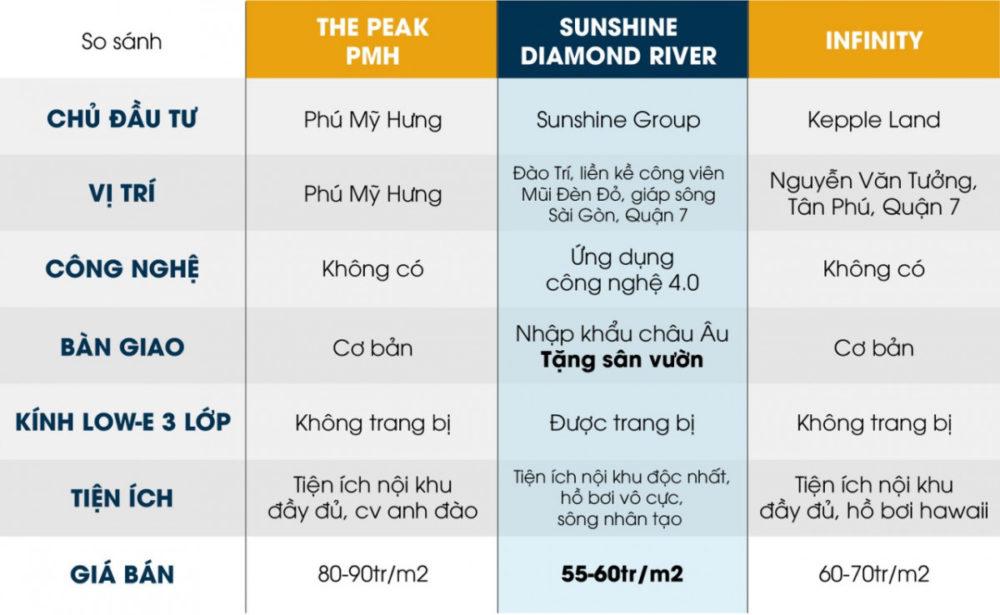 Thanh Toan Sunshine Diamond