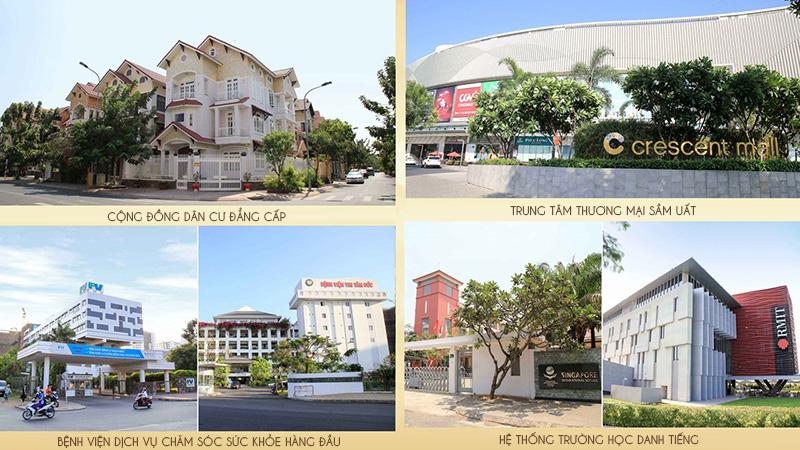 Kết quả hình ảnh cho Tiện ích của dự án GS Metrocity Nhà Bè