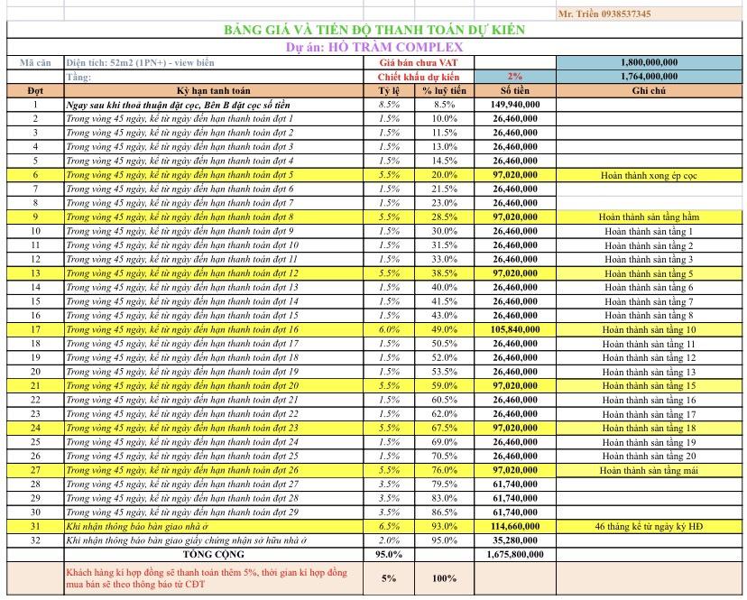 Tiến độ thanh toán cho căn hộ 1PN 52m2 - view biển